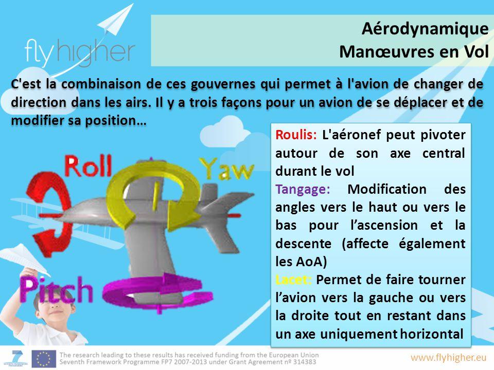 www.flyhigher.eu C'est la combinaison de ces gouvernes qui permet à l'avion de changer de direction dans les airs. Il y a trois façons pour un avion d