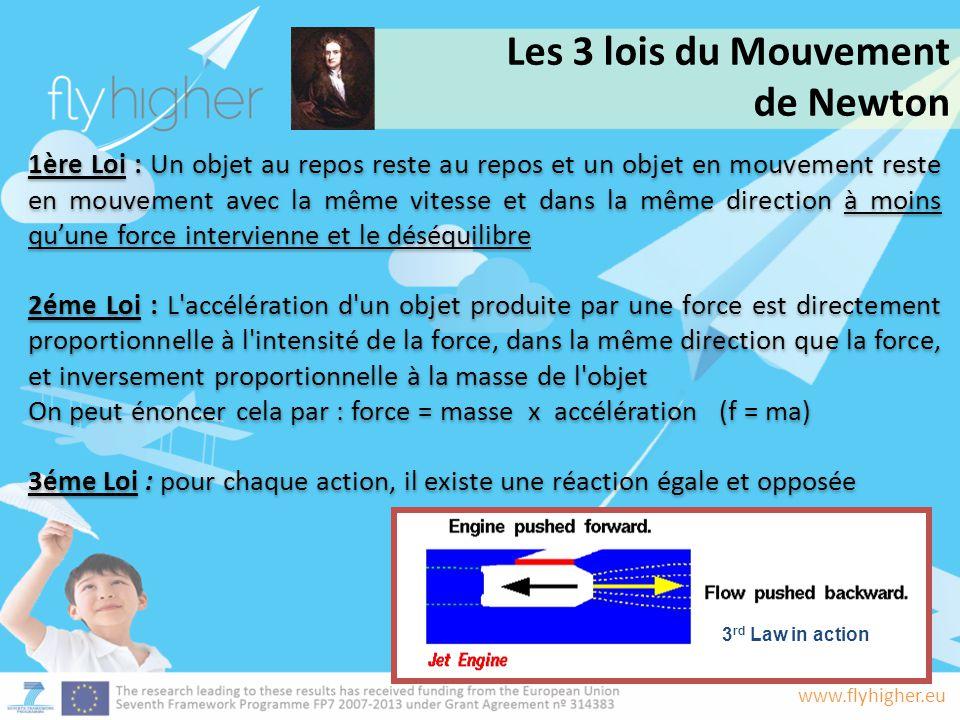 www.flyhigher.eu Les 3 lois du Mouvement de Newton 3 rd Law in action 1ère Loi : Un objet au repos reste au repos et un objet en mouvement reste en mo