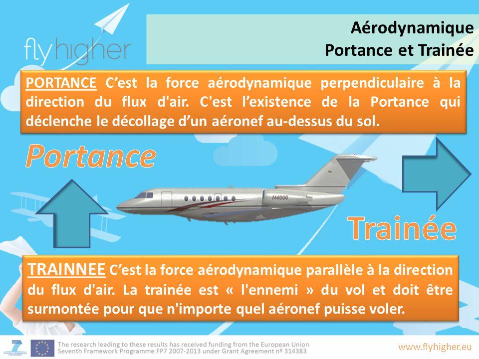 www.flyhigher.eu PORTANCE C'est la force aérodynamique perpendiculaire à la direction du flux d'air. C'est l'existence de la Portance qui déclenche le