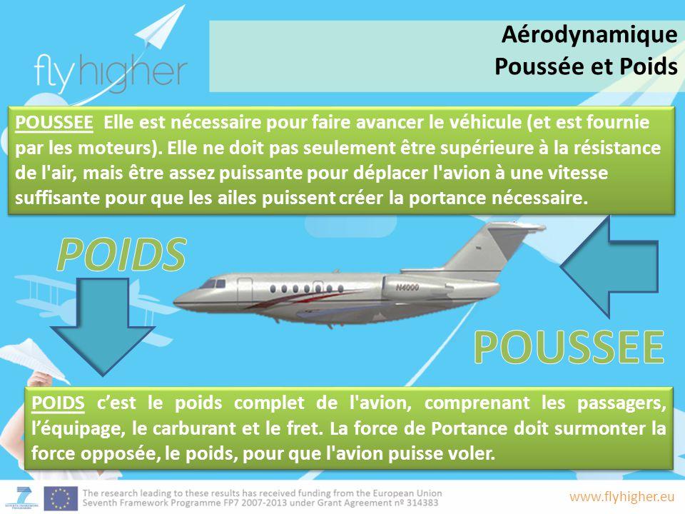 www.flyhigher.eu POUSSEE Elle est nécessaire pour faire avancer le véhicule (et est fournie par les moteurs). Elle ne doit pas seulement être supérieu