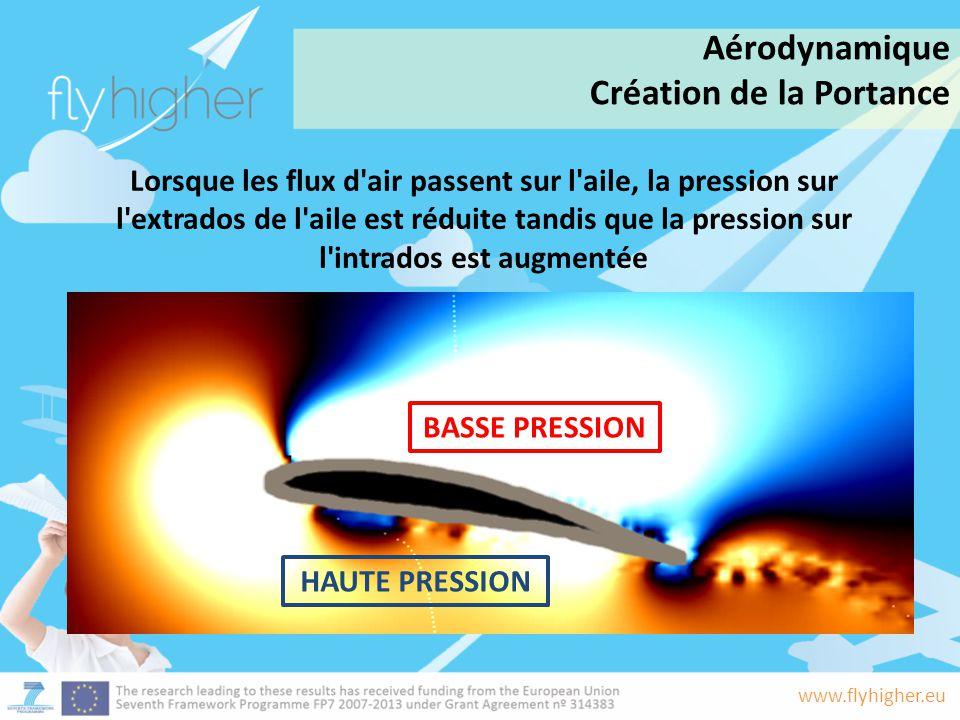 www.flyhigher.eu Lorsque les flux d'air passent sur l'aile, la pression sur l'extrados de l'aile est réduite tandis que la pression sur l'intrados est