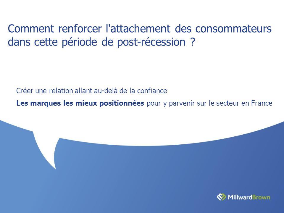 Créer une relation allant au-delà de la confiance Les marques les mieux positionnées pour y parvenir sur le secteur en France Comment renforcer l attachement des consommateurs dans cette période de post-récession ?