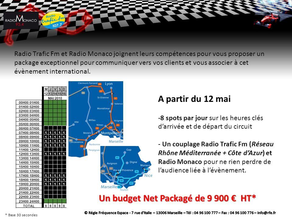 Radio Trafic Fm et Radio Monaco joignent leurs compétences pour vous proposer un package exceptionnel pour communiquer vers vos clients et vous associ