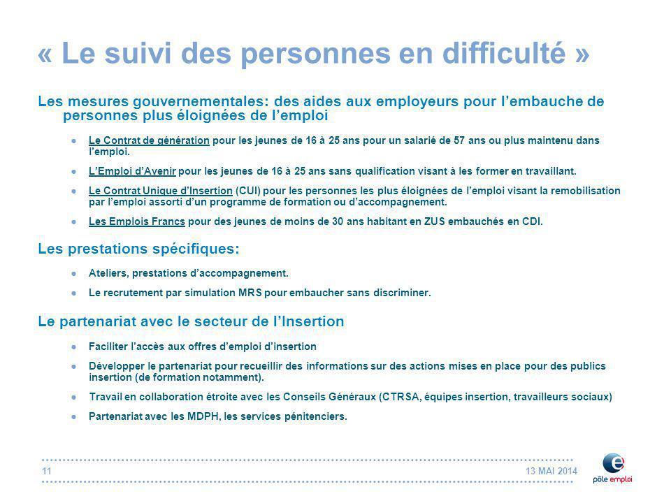 13 MAI 201411 « Le suivi des personnes en difficulté » Les mesures gouvernementales: des aides aux employeurs pour l'embauche de personnes plus éloignées de l'emploi ●Le Contrat de génération pour les jeunes de 16 à 25 ans pour un salarié de 57 ans ou plus maintenu dans l'emploi.
