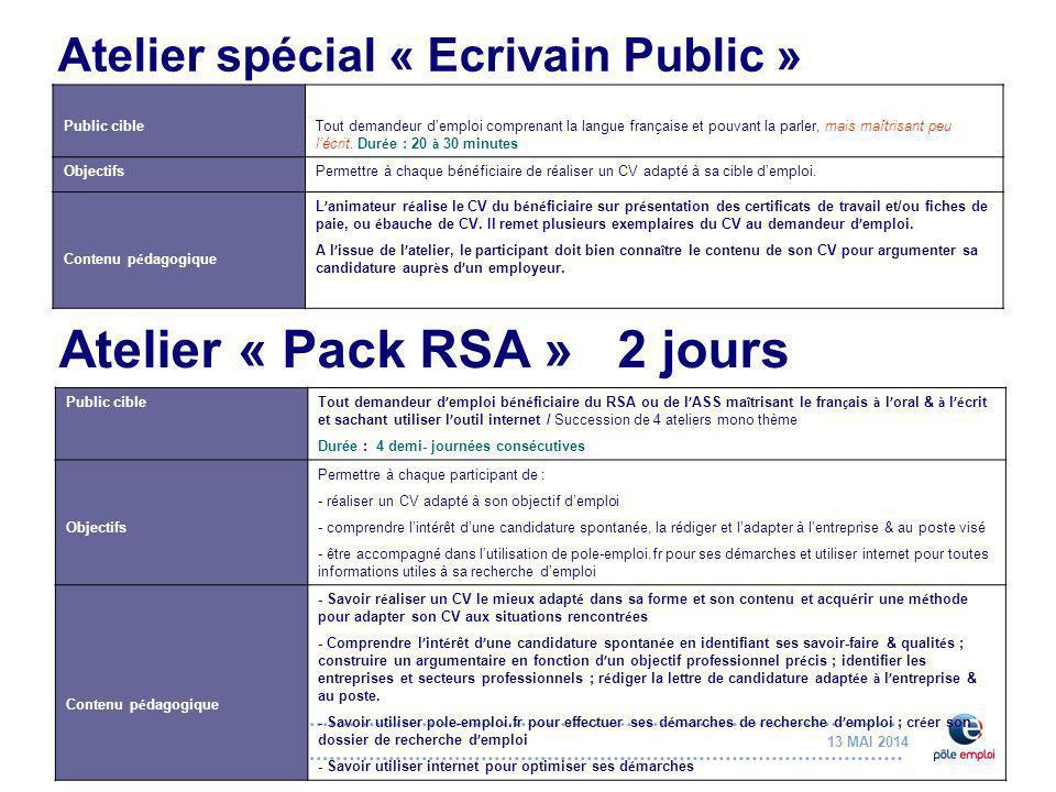 13 MAI 201412 Atelier spécial « Ecrivain Public » Public cibleTout demandeur d'emploi comprenant la langue française et pouvant la parler, mais maîtrisant peu l'écrit.