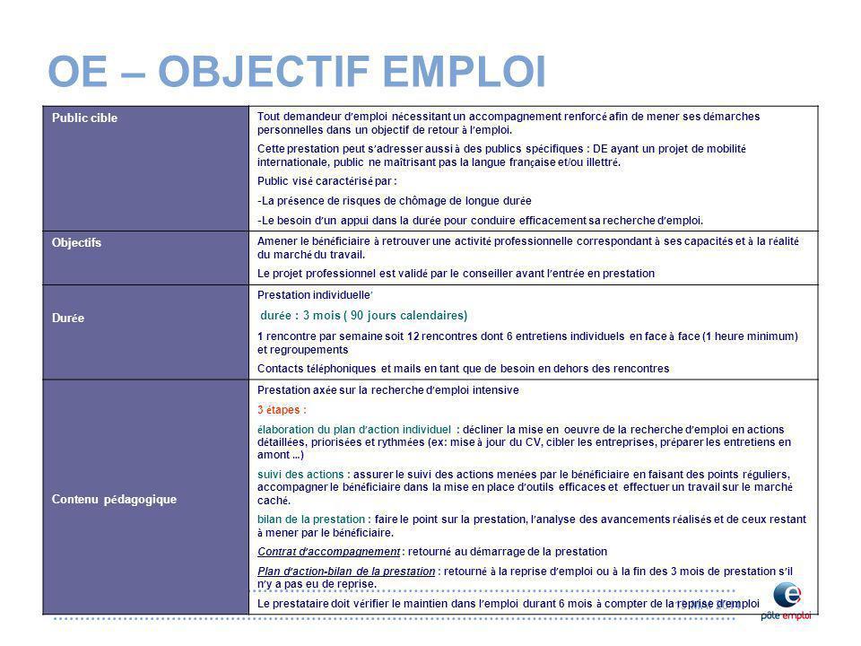 13 MAI 201414 OE – OBJECTIF EMPLOI Public cible Tout demandeur d ' emploi n é cessitant un accompagnement renforc é afin de mener ses d é marches personnelles dans un objectif de retour à l ' emploi.