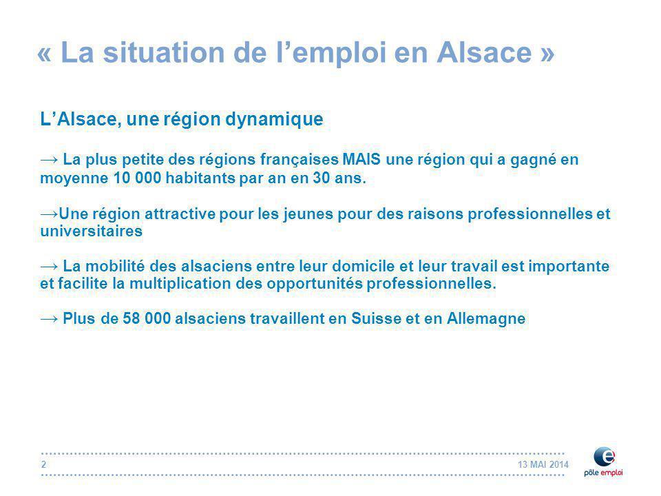 13 MAI 20142 « La situation de l'emploi en Alsace » L'Alsace, une région dynamique → La plus petite des régions françaises MAIS une région qui a gagné en moyenne 10 000 habitants par an en 30 ans.