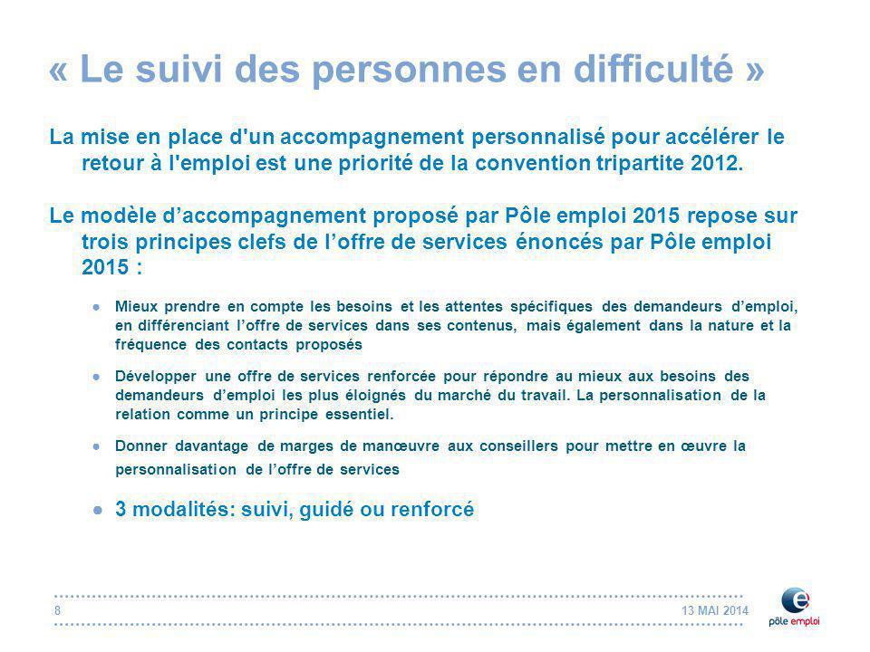 13 MAI 20148 « Le suivi des personnes en difficulté » La mise en place d un accompagnement personnalisé pour accélérer le retour à l emploi est une priorité de la convention tripartite 2012.