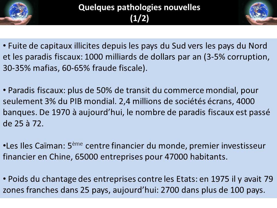 Quelques pathologies nouvelles (1/2) Fuite de capitaux illicites depuis les pays du Sud vers les pays du Nord et les paradis fiscaux: 1000 milliards d