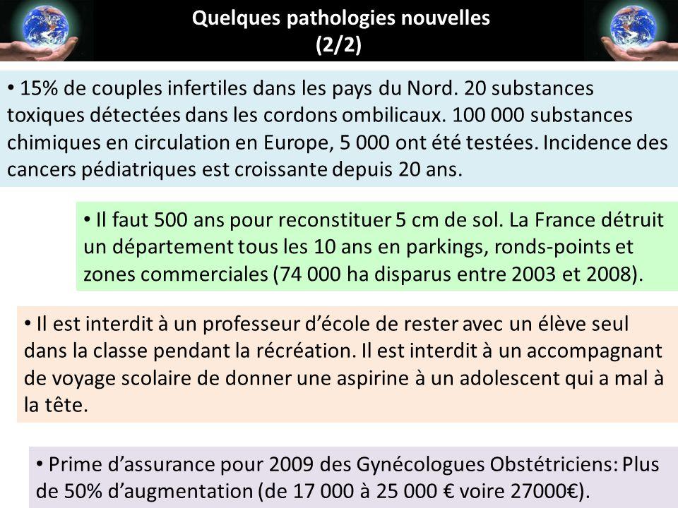 Prime d'assurance pour 2009 des Gynécologues Obstétriciens: Plus de 50% d'augmentation (de 17 000 à 25 000 € voire 27000€). Il faut 500 ans pour recon