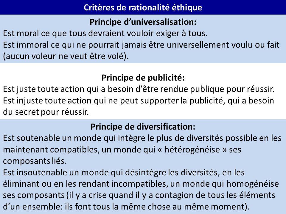 Critères de rationalité éthique Principe d'universalisation: Est moral ce que tous devraient vouloir exiger à tous. Est immoral ce qui ne pourrait jam