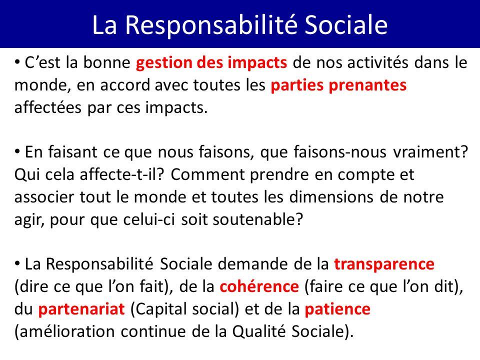 La Responsabilité Sociale C'est la bonne gestion des impacts de nos activités dans le monde, en accord avec toutes les parties prenantes affectées par