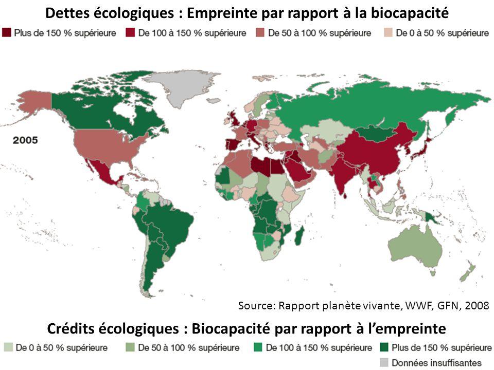Dettes écologiques : Empreinte par rapport à la biocapacité Crédits écologiques : Biocapacité par rapport à l'empreinte Source: Rapport planète vivant