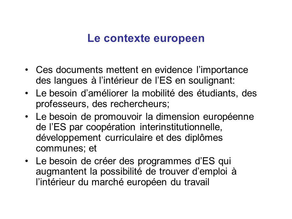 Le contexte europeen Ces documents mettent en evidence l'importance des langues à l'intérieur de l'ES en soulignant: Le besoin d'améliorer la mobilité des étudiants, des professeurs, des rechercheurs; Le besoin de promouvoir la dimension européenne de l'ES par coopération interinstitutionnelle, développement curriculaire et des diplômes communes; et Le besoin de créer des programmes d'ES qui augmantent la possibilité de trouver d'emploi à l'intérieur du marché européen du travail
