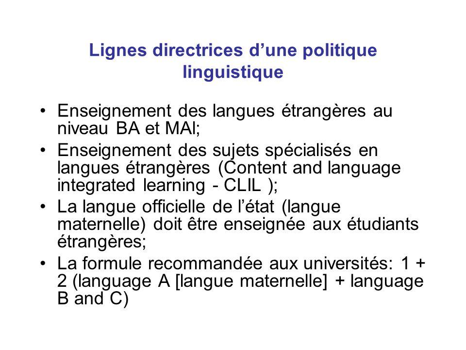 Lignes directrices d'une politique linguistique Enseignement des langues étrangères au niveau BA et MAl; Enseignement des sujets spécialisés en langue