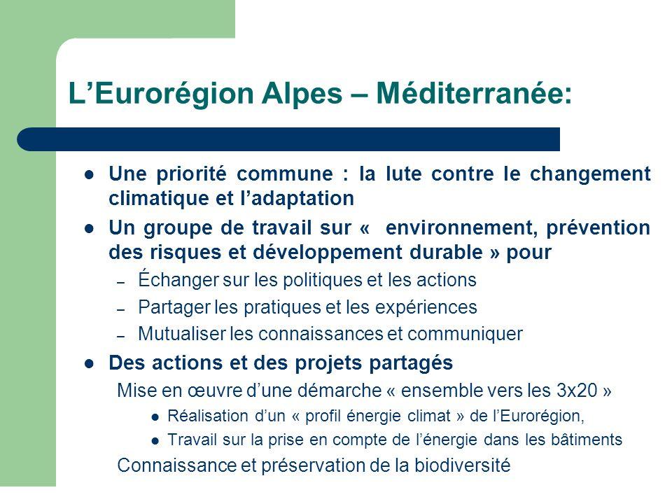 L'Eurorégion Alpes – Méditerranée: Une priorité commune : la lute contre le changement climatique et l'adaptation Un groupe de travail sur « environnement, prévention des risques et développement durable » pour – Échanger sur les politiques et les actions – Partager les pratiques et les expériences – Mutualiser les connaissances et communiquer Des actions et des projets partagés Mise en œuvre d'une démarche « ensemble vers les 3x20 » Réalisation d'un « profil énergie climat » de l'Eurorégion, Travail sur la prise en compte de l'énergie dans les bâtiments Connaissance et préservation de la biodiversité
