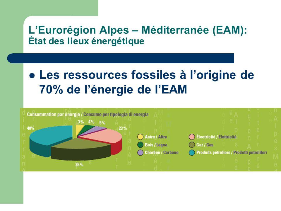 L'Eurorégion Alpes – Méditerranée (EAM): État des lieux énergétique Les ressources fossiles à l'origine de 70% de l'énergie de l'EAM