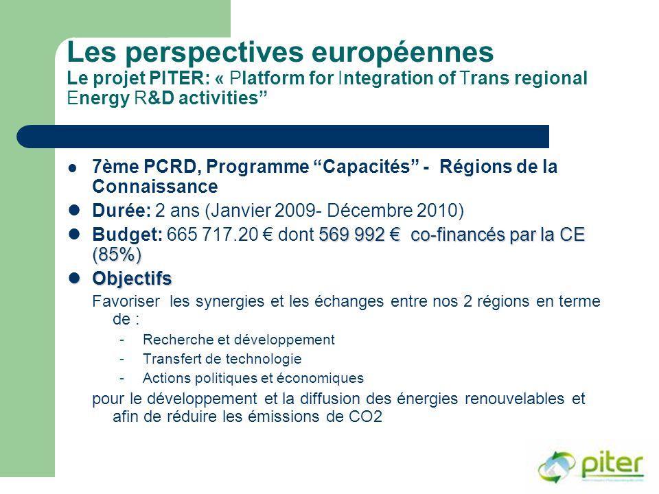 Les perspectives européennes Le projet PITER: « Platform for Integration of Trans regional Energy R&D activities 7ème PCRD, Programme Capacités - Régions de la Connaissance Durée: 2 ans (Janvier 2009- Décembre 2010) 569 992 € co-financés par la CE (85%) Budget: 665 717.20 € dont 569 992 € co-financés par la CE (85%) Objectifs Objectifs Favoriser les synergies et les échanges entre nos 2 régions en terme de : - Recherche et développement - Transfert de technologie - Actions politiques et économiques pour le développement et la diffusion des énergies renouvelables et afin de réduire les émissions de CO2