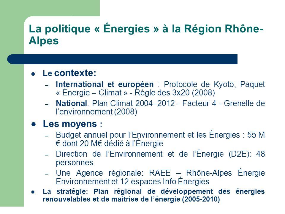 La politique « Énergies » à la Région Rhône- Alpes Le contexte: – International et européen : Protocole de Kyoto, Paquet « Énergie – Climat » - Règle des 3x20 (2008) – National: Plan Climat 2004–2012 - Facteur 4 - Grenelle de l'environnement (2008) Les moyens : – Budget annuel pour l'Environnement et les Énergies : 55 M € dont 20 M€ dédié à l'Énergie – Direction de l'Environnement et de l'Énergie (D2E): 48 personnes – Une Agence régionale: RAEE – Rhône-Alpes Énergie Environnement et 12 espaces Info Énergies La stratégie: Plan régional de développement des énergies renouvelables et de maîtrise de l'énergie (2005-2010)
