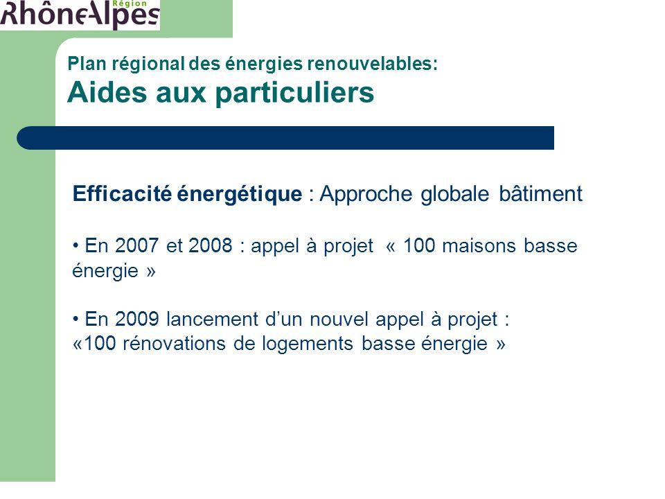 Plan régional des énergies renouvelables: Aides aux particuliers Efficacité énergétique : Approche globale bâtiment En 2007 et 2008 : appel à projet « 100 maisons basse énergie » En 2009 lancement d'un nouvel appel à projet : «100 rénovations de logements basse énergie »