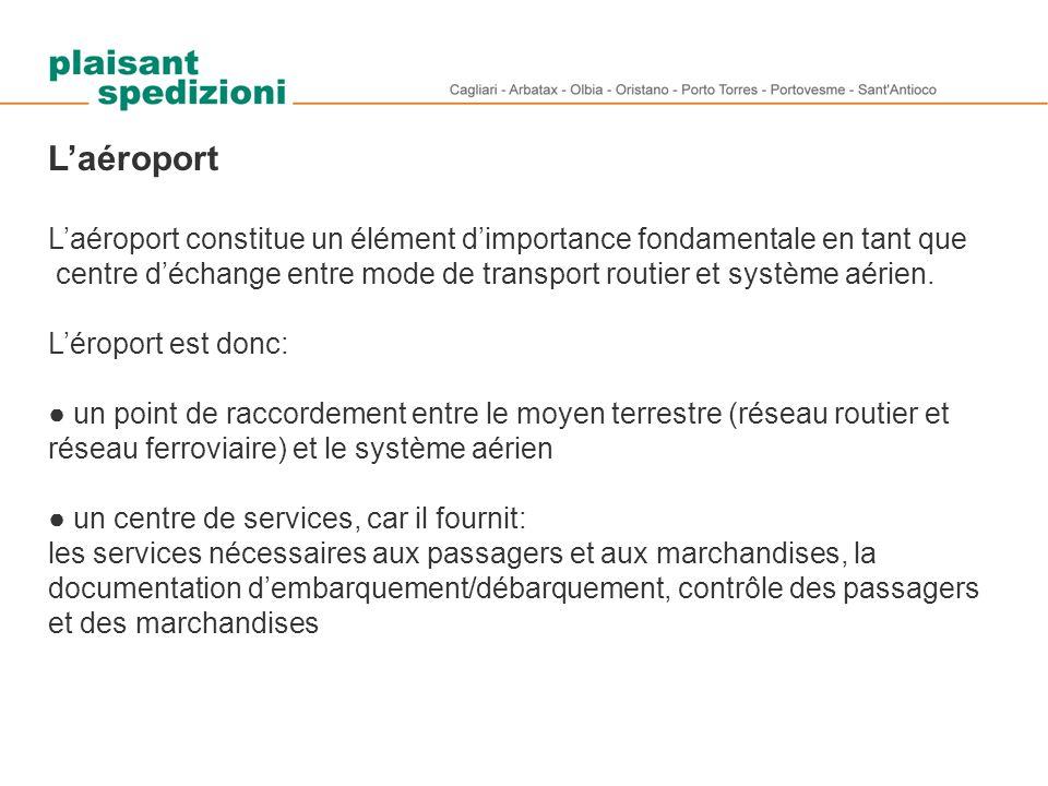 L'aéroport L'aéroport constitue un élément d'importance fondamentale en tant que centre d'échange entre mode de transport routier et système aérien. L