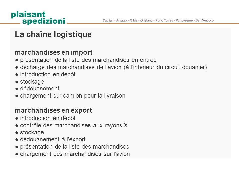La chaîne logistique marchandises en import ● présentation de la liste des marchandises en entrée ● décharge des marchandises de l'avion (à l'intérieu