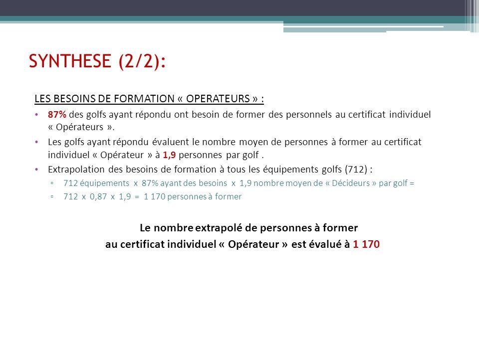 SYNTHESE (2/2): LES BESOINS DE FORMATION « OPERATEURS » : 87% des golfs ayant répondu ont besoin de former des personnels au certificat individuel « Opérateurs ».