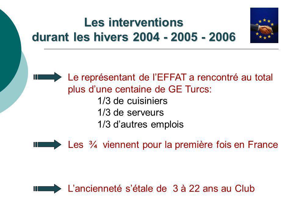 Les interventions durant les hivers 2004 - 2005 - 2006 Le représentant de l'EFFAT a rencontré au total plus d'une centaine de GE Turcs: 1/3 de cuisiniers 1/3 de serveurs 1/3 d'autres emplois L'ancienneté s'étale de 3 à 22 ans au Club Les ¾ viennent pour la première fois en France