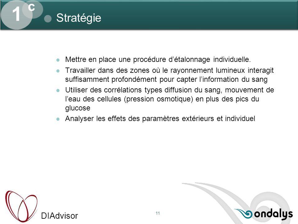 DIAdvisor 11 Stratégie 1 c Mettre en place une procédure d'étalonnage individuelle. Travailler dans des zones où le rayonnement lumineux interagit suf