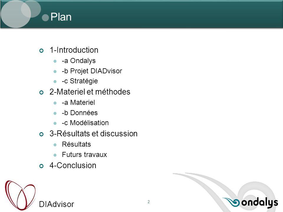 DIAdvisor 2 Plan 1-Introduction -a Ondalys -b Projet DIADvisor -c Stratégie 2-Materiel et méthodes -a Materiel -b Données -c Modélisation 3-Résultats