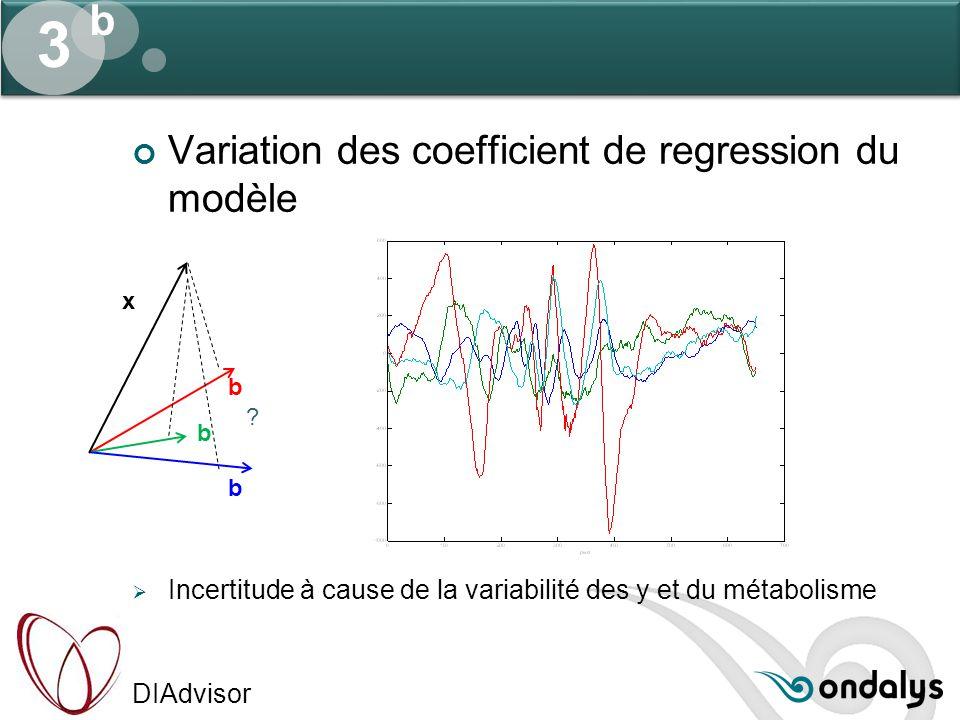 DIAdvisor Variation des coefficient de regression du modèle  Incertitude à cause de la variabilité des y et du métabolisme 3 b x b b b ?