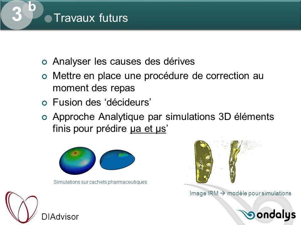 DIAdvisor Travaux futurs Analyser les causes des dérives Mettre en place une procédure de correction au moment des repas Fusion des 'décideurs' Approc