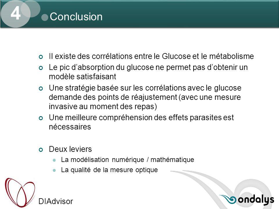 DIAdvisor Conclusion Il existe des corrélations entre le Glucose et le métabolisme Le pic d'absorption du glucose ne permet pas d'obtenir un modèle sa