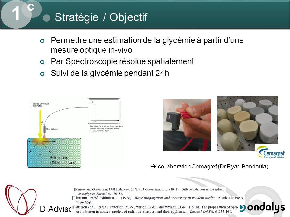 DIAdvisor Permettre une estimation de la glycémie à partir d'une mesure optique in-vivo Par Spectroscopie résolue spatialement Suivi de la glycémie pe