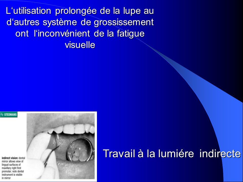 L'utilisation prolongée de la lupe au d'autres système de grossissement ont l'inconvénient de la fatigue visuelle Travail à la lumiére indirecte