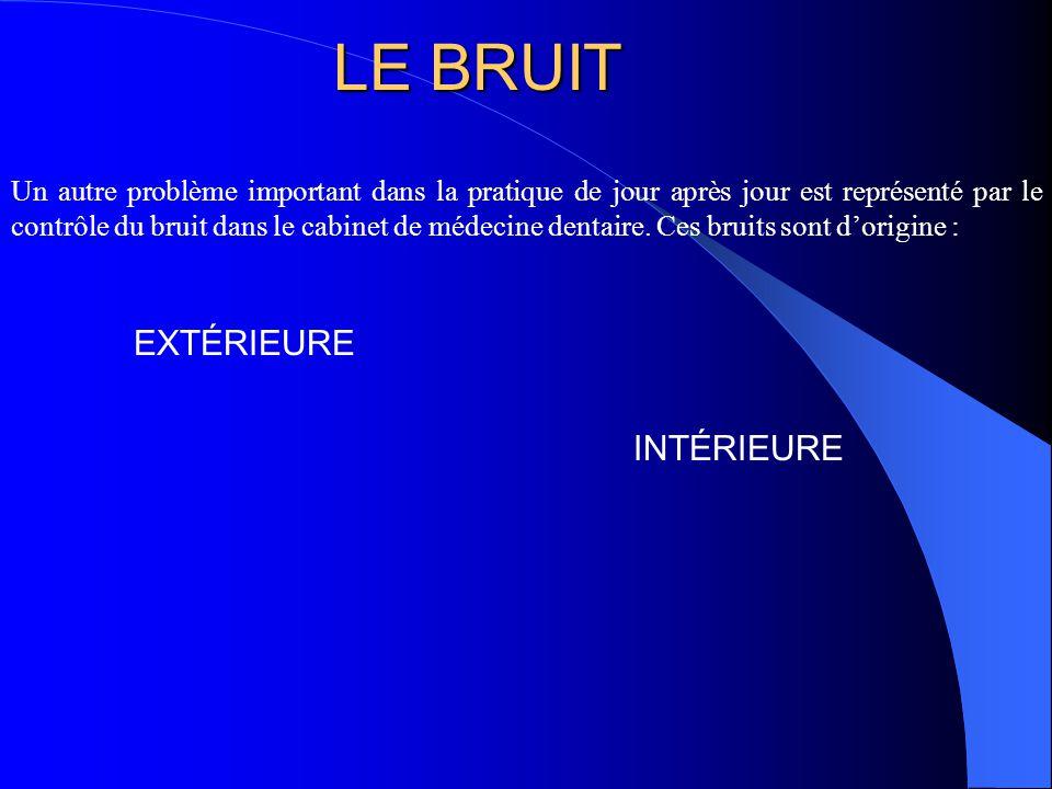 LE BRUIT Un autre problème important dans la pratique de jour après jour est représenté par le contrôle du bruit dans le cabinet de médecine dentaire.