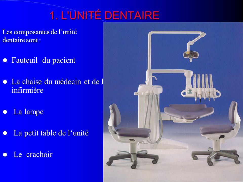 1. L'UNITÉ DENTAIRE Fauteuil du pacient La chaise du médecin et de l' infirmière La lampe La petit table de l'unité Le crachoir Les composantes de l'u