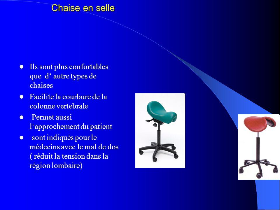 Chaise en selle Ils sont plus confortables que d' autre types de chaises Facilite la courbure de la colonne vertebrale Permet aussi l'approchement du patient sont indiqués pour le médecins avec le mal de dos ( réduit la tension dans la région lombaire)