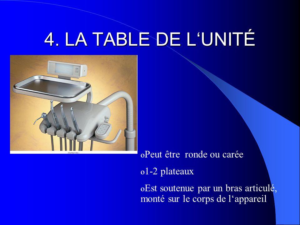 4. LA TABLE DE L'UNITÉ o Peut être ronde ou carée o 1-2 plateaux o Est soutenue par un bras articulé, monté sur le corps de l'appareil