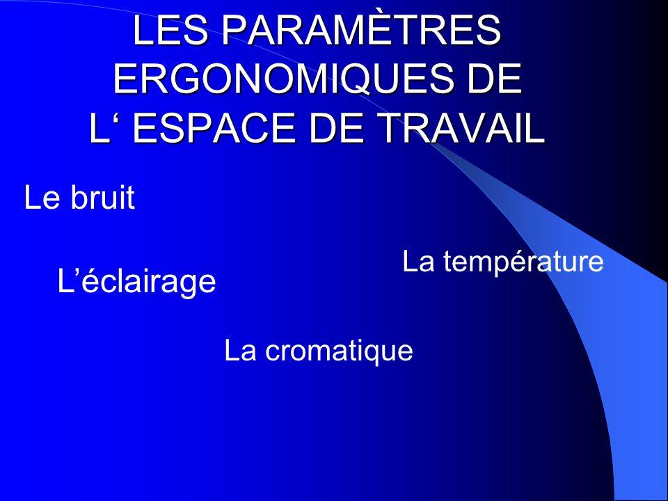 LES PARAMÈTRES ERGONOMIQUES DE L' ESPACE DE TRAVAIL Le bruit L'éclairage La cromatique La température