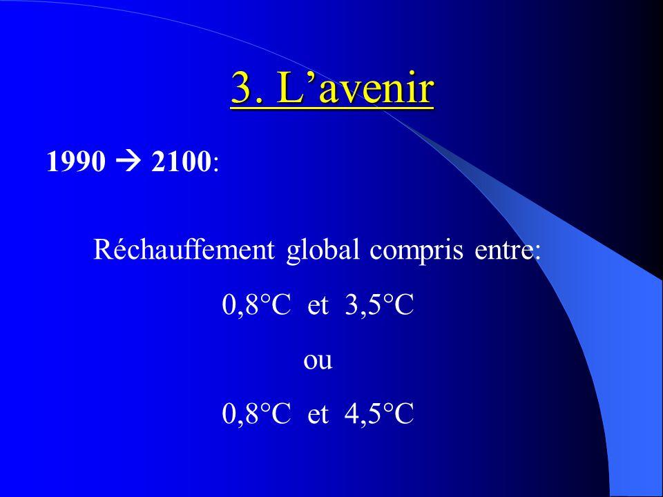 3. L'avenir 1990  2100: Réchauffement global compris entre: 0,8°C et 3,5°C ou 0,8°C et 4,5°C