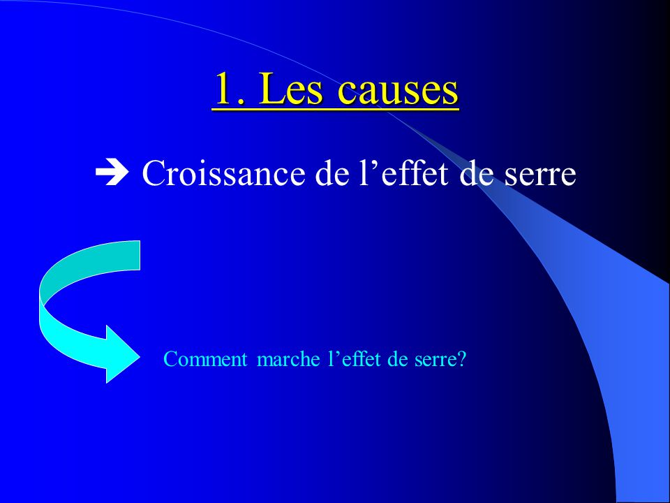 1. Les causes  Croissance de l'effet de serre Comment marche l'effet de serre?
