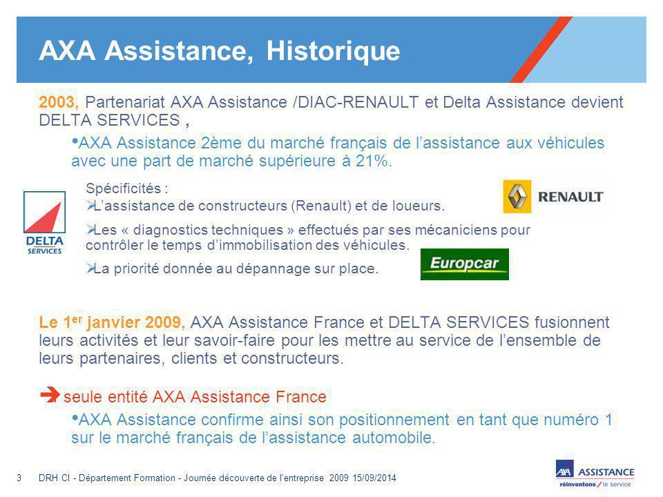 Pour personnaliser le pied de page « Lieu - date »: Affichage / En-tête et pied de page Personnaliser la zone date et pieds de page, Cliquer sur appliquer partout Encombrement maximum du logotype depuis le bord inférieur droit de la page (logo placé à 2/3X du bord; X = logotype) 14DRH CI - Département Formation - Journée découverte de l entreprise 2009 15/09/2014 AXA Assistance France Direction de l'Assistance