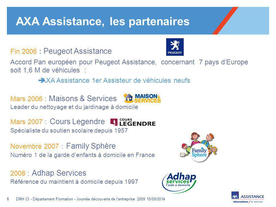 Pour personnaliser le pied de page « Lieu - date »: Affichage / En-tête et pied de page Personnaliser la zone date et pieds de page, Cliquer sur appliquer partout Encombrement maximum du logotype depuis le bord inférieur droit de la page (logo placé à 2/3X du bord; X = logotype) 49DRH CI - Département Formation - Journée découverte de l entreprise 2009 15/09/2014 Nos Clients Les grandes entreprises internationales ABN AMRO AIG Airbus Air France Alcatel - Lucent American Express APRIL AXA & filiales BBC BNP Paribas Bouygues BP Amoco Cetelem COFIPARC DIAL EDF France Telecom/Orange Gouvernement américain Home Service HSBC Iberia ING KBC La Poste Mastercard Ministère des Affaires Étrangères Ministère de la Défense Mitsui Sumitomo Insurance NHS Novartis Petronas Peugeot Renault Sanofi Adventis Schlumberger Shell SkyEurope Sodexho Thales Thomson Tokio Marine Nichido Fire Total TUI UNICA Vinci