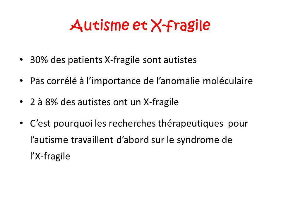 Autisme et X-fragile 30% des patients X-fragile sont autistes Pas corrélé à l'importance de l'anomalie moléculaire 2 à 8% des autistes ont un X-fragil