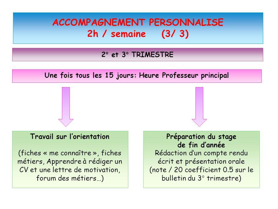 Une fois tous les 15 jours: Heure Professeur principal ACCOMPAGNEMENT PERSONNALISE 2h / semaine (3/ 3) 2° et 3° TRIMESTRE Travail sur l'orientation (f