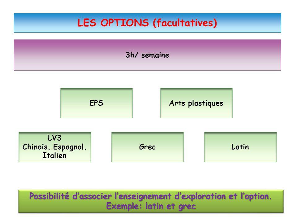 LES OPTIONS (facultatives) Possibilité d'associer l'enseignement d'exploration et l'option. Exemple: latin et grec 3h/ semaine EPS LatinGrec LV3 Chino