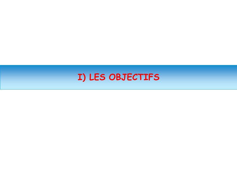 I) LES OBJECTIFS