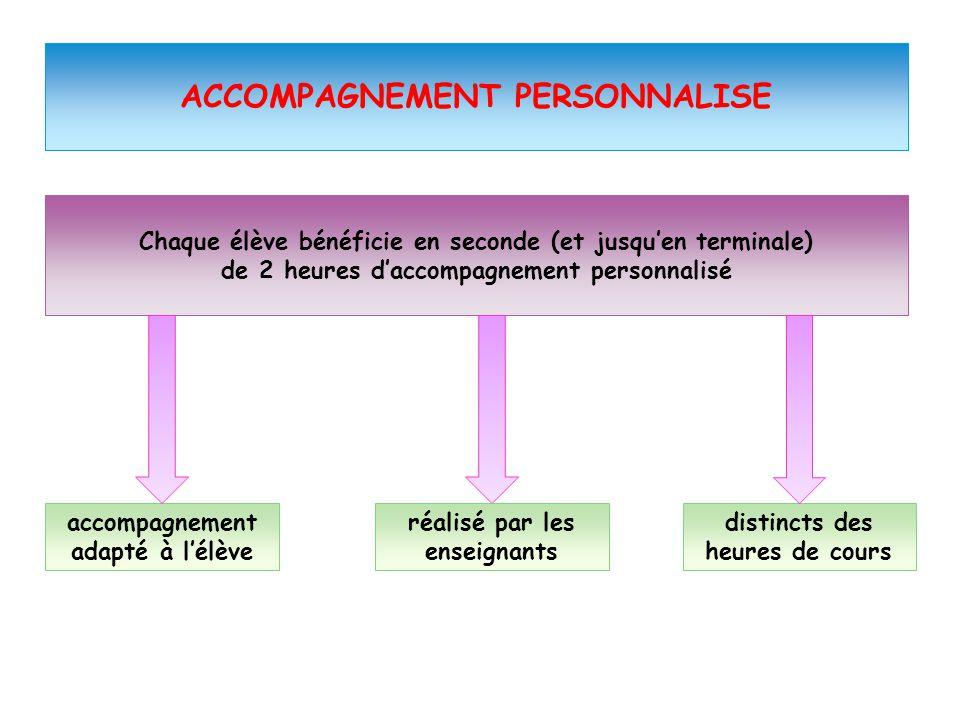 ACCOMPAGNEMENT PERSONNALISE Chaque élève bénéficie en seconde (et jusqu'en terminale) de 2 heures d'accompagnement personnalisé accompagnement adapté
