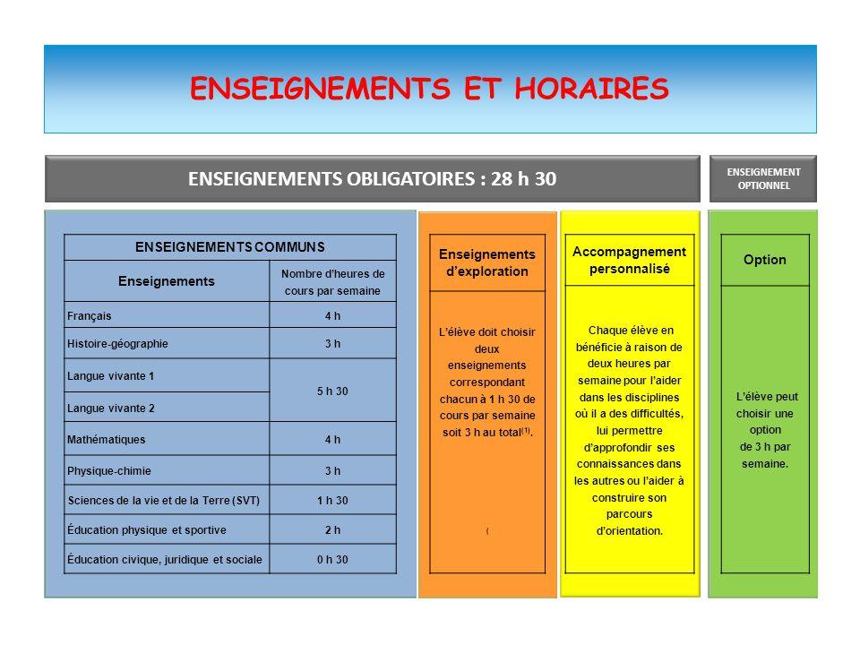 ENSEIGNEMENTS ET HORAIRES ENSEIGNEMENTS OBLIGATOIRES : 28 h 30 ENSEIGNEMENT OPTIONNEL ENSEIGNEMENTS COMMUNS Enseignements Nombre d'heures de cours par
